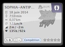 20140618-122237_SOPHIA-ANTIPOLIS_activity