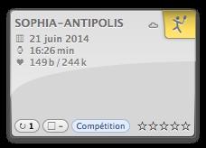 20140621-123128_SOPHIA-ANTIPOLIS_activity