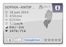 20140618-132654_SOPHIA-ANTIPOLIS_activity