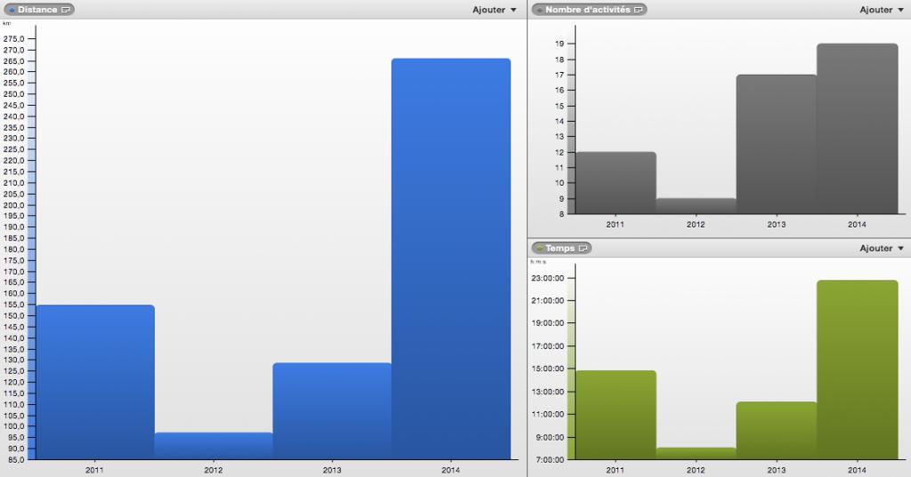 Capture d'écran 2015-01-04 à 15.35.51