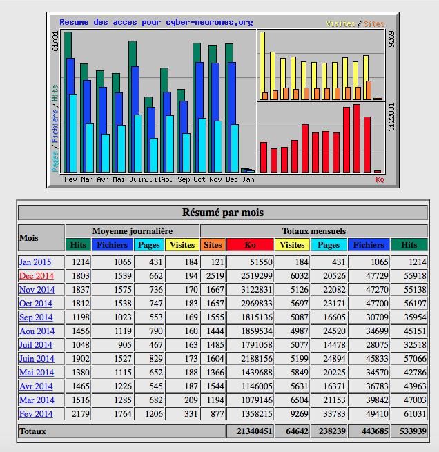 Capture d'écran 2015-01-02 à 21.13.30