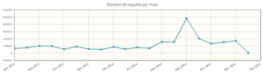 Capture d'écran 2015-01-02 à 21.20.14