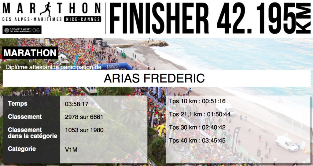 Diplome Marathon Alpes Maritimes 2015