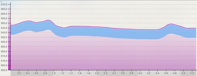 Capture d'écran 2015-12-30 à 09.13.05
