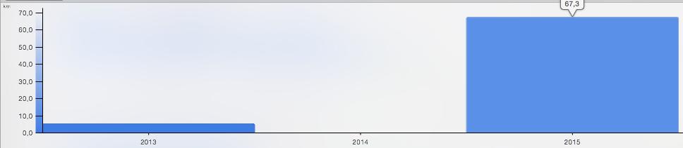 Capture d'écran 2016-01-08 à 15.39.42