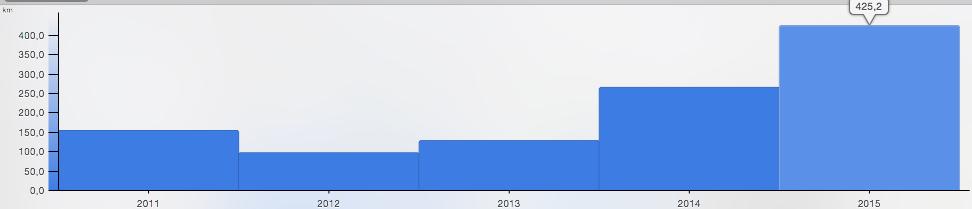 Capture d'écran 2016-01-01 à 19.24.46